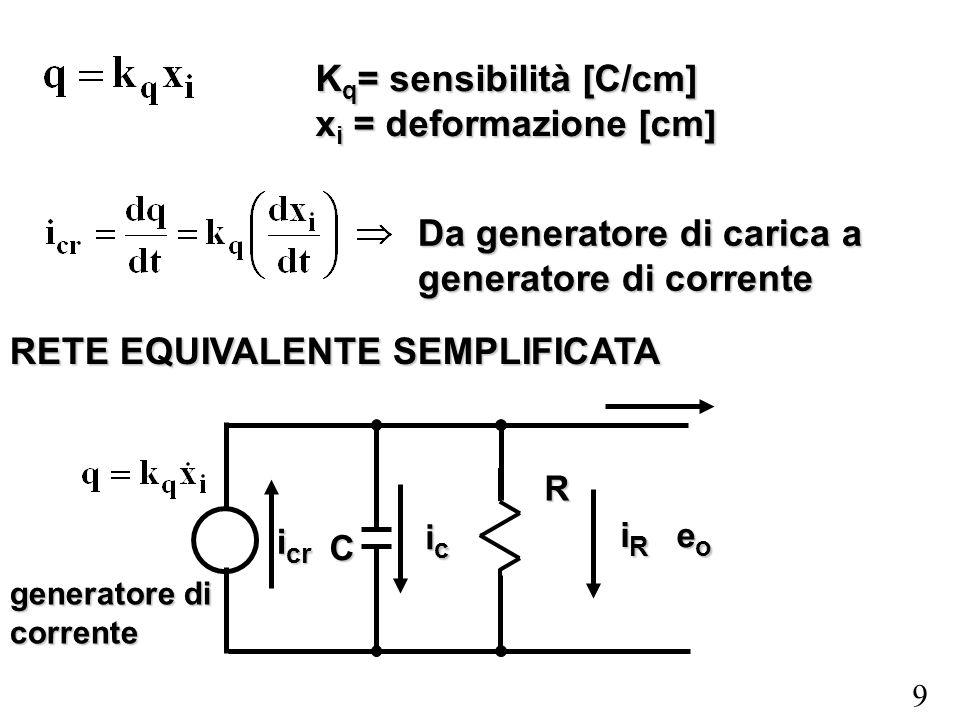 Kq= sensibilità [C/cm] xi = deformazione [cm]